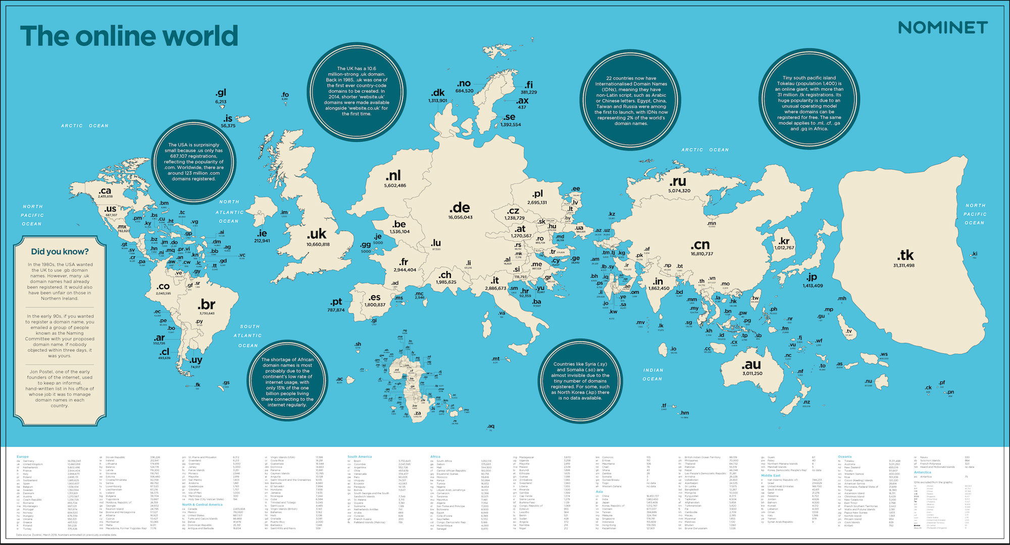 If Countries Web Domains Were Land Masses Earth Would Look Like - Earth map with country names