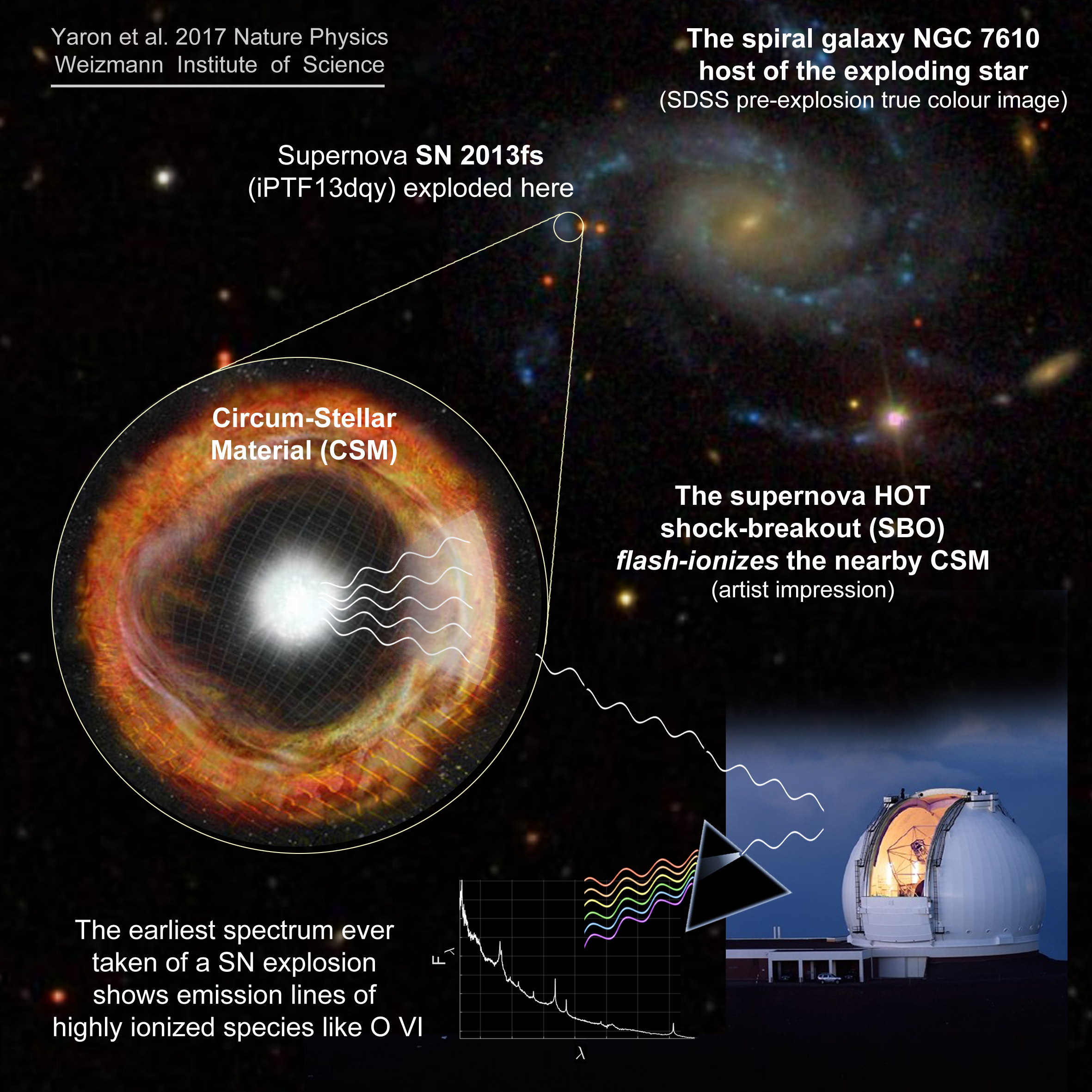 A Supernova Was Imaged Just Three Hours After Detonation ...