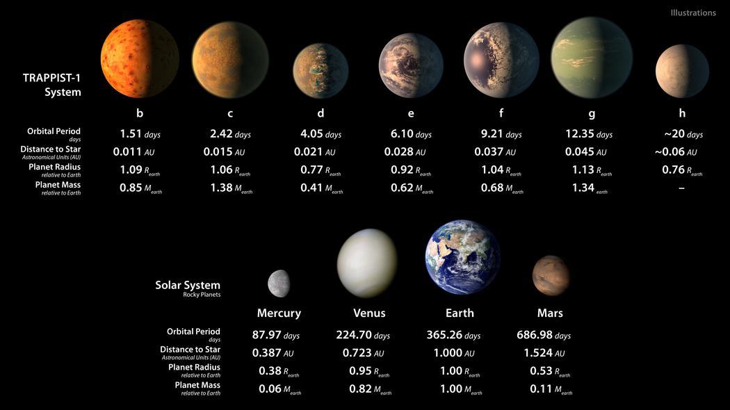 Melihat planet mars menggunakan teleskop handmade youtube