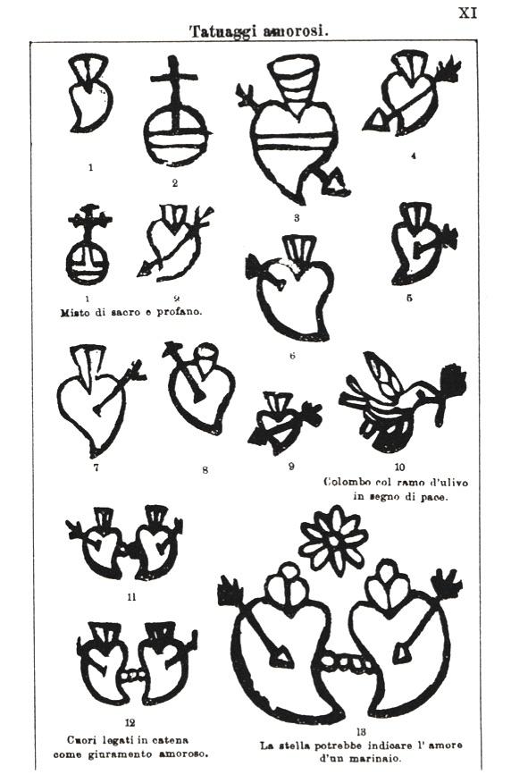 Souvent La grande storia dimenticata del tatuaggio in Italia - VICE HR57