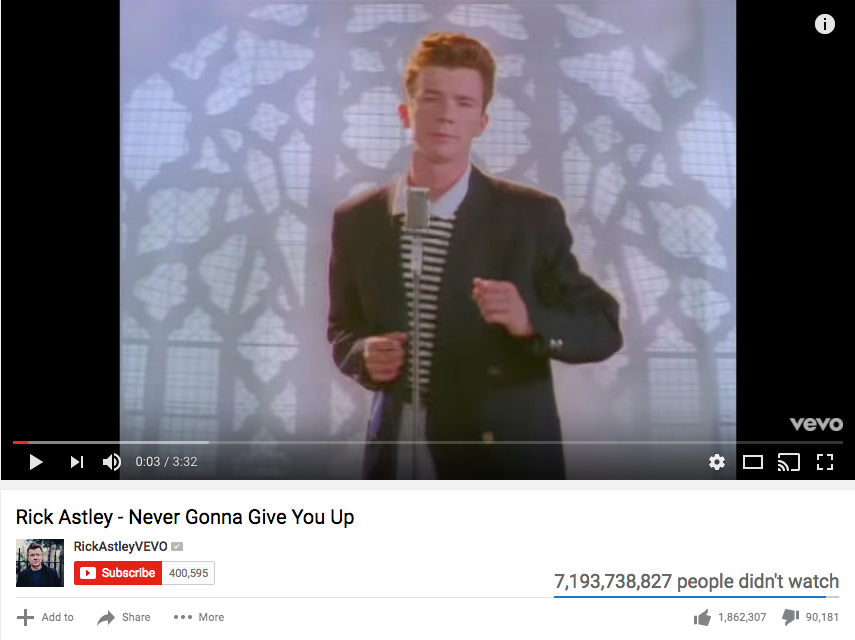 Rick Astley Never Gonna Give You Up Video Youtube - 636×363