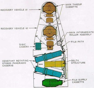 Design of the Corona payload drawing