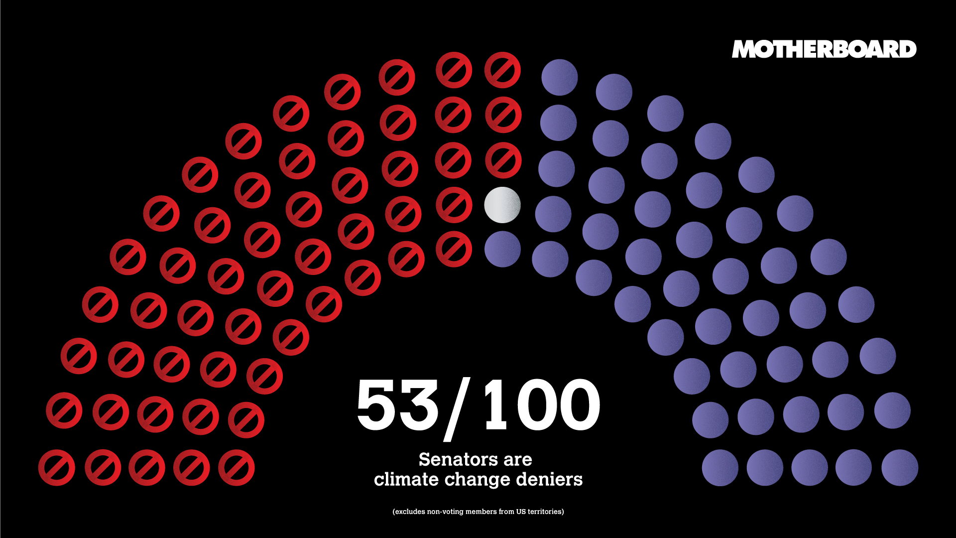 the climate change deniers in congress - motherboard