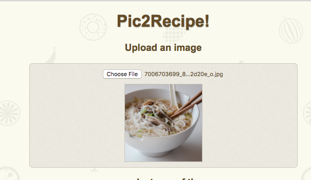 We tried mits new ai software that they say can identify food in pho photo via flickr userpho phot via flickr user christopher lyn forumfinder Image collections
