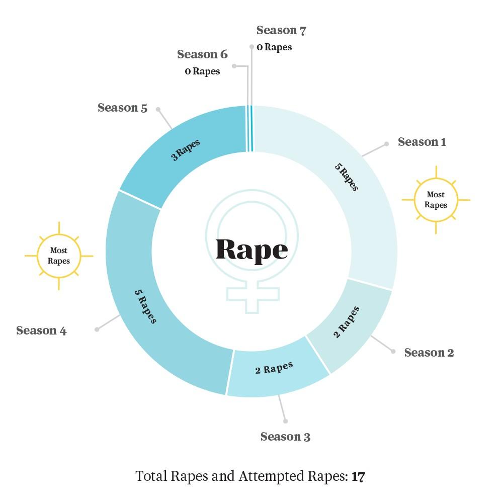 https://video-images.vice.com/_uncategorized/1504101165089-rape-3.png?resize=1000%3A%2A