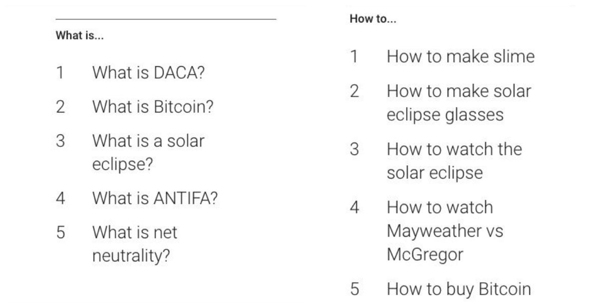We answered americas most googled questions of 2017 vice here are the rest of the questions america asked google most i will answer as many as i can i take no joy in this task ccuart Image collections