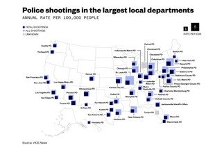 Police shoot far more people than anyone realized, a VICE