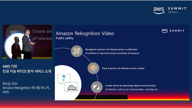 Amazon Is Selling Cheap, Real-Time Facial Recognition