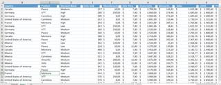 Übungsblatt für Pivot-Tabellen