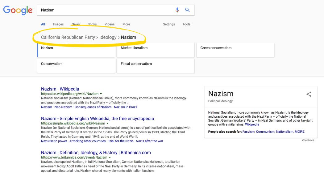 GOP Nazism