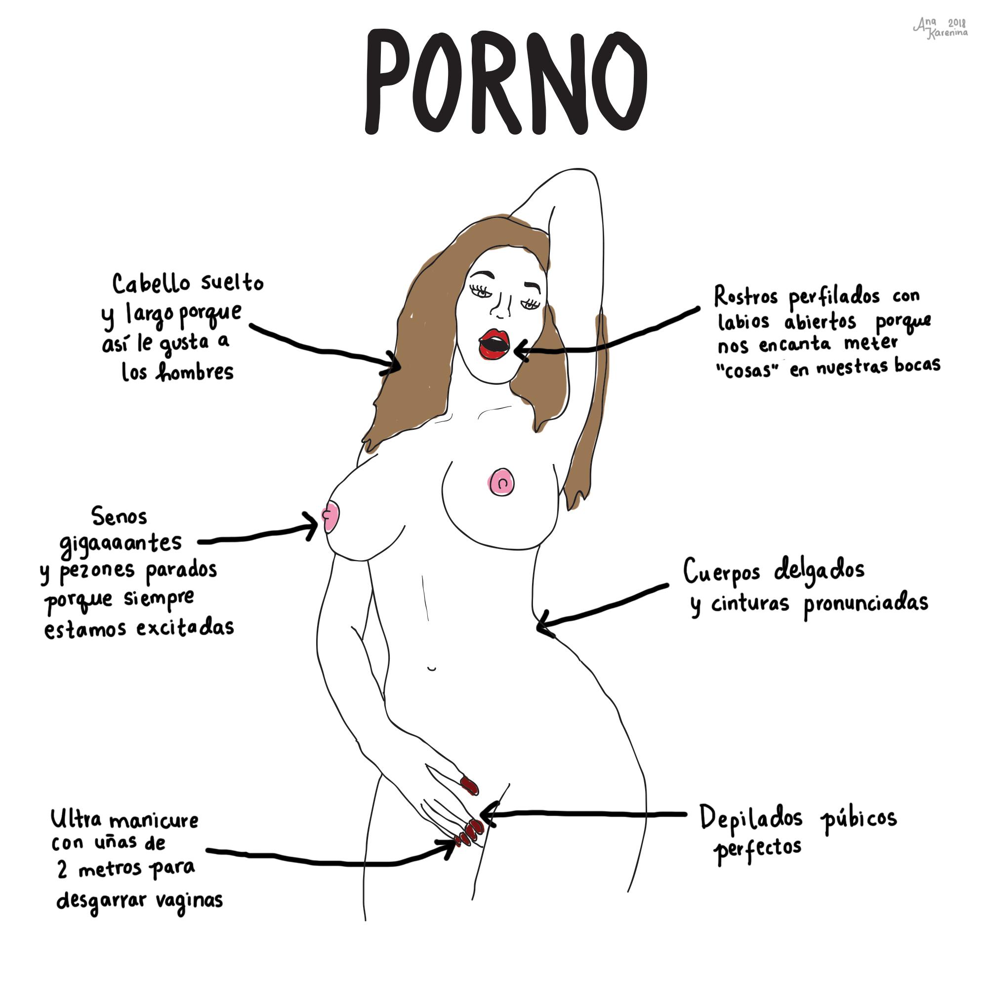 Paginas Seguras Porno lo que el porno y las películas te cuentan mal del sexo