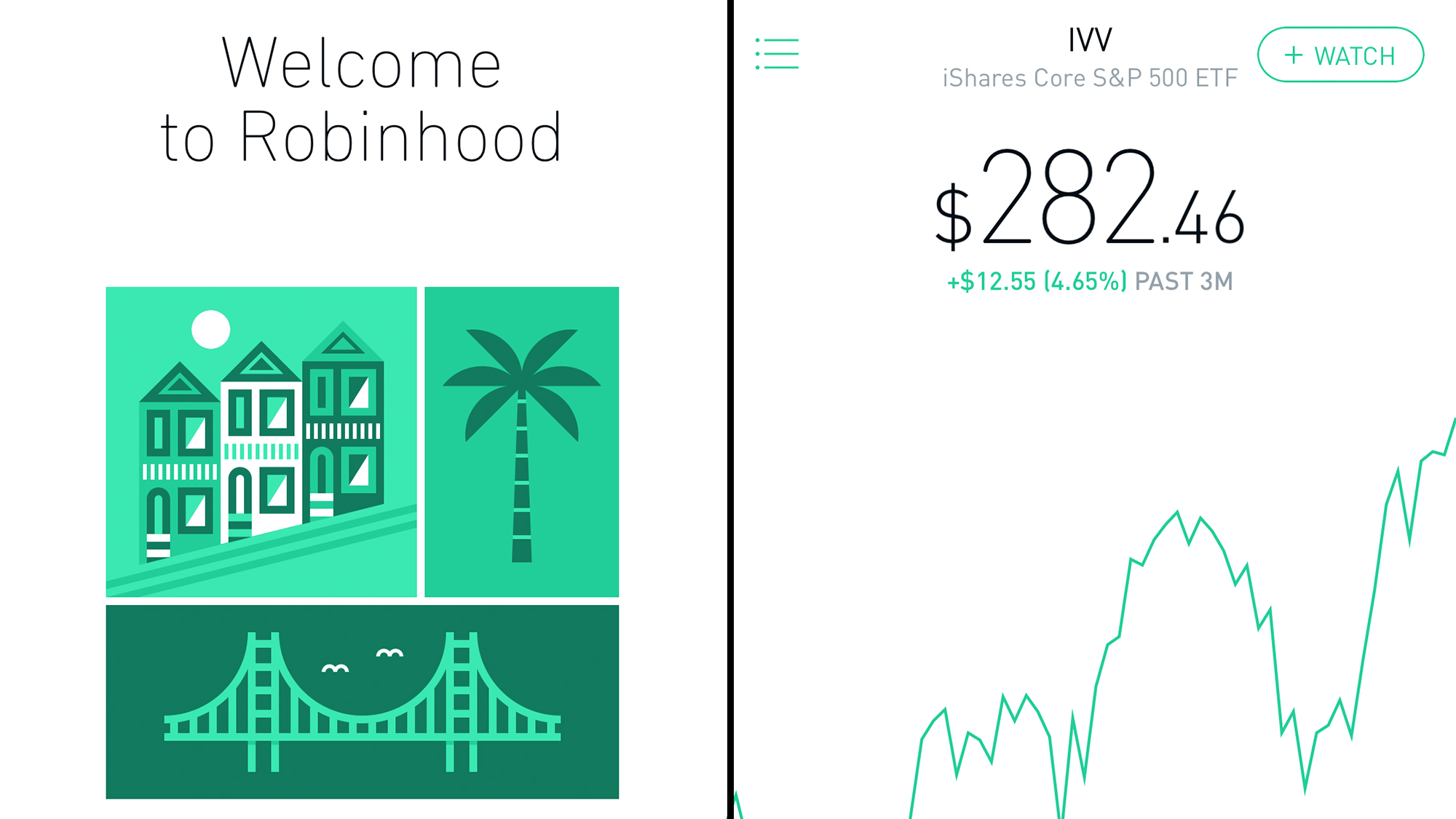 Stash Vs Robinhood Fundamentals Explained