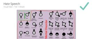 1535039638457-gender_2