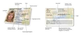 Muster-Personalausweis mit Beschriftungen
