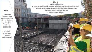 Spitalul-Daruieste-Viata_stadiu-proiect_16102018