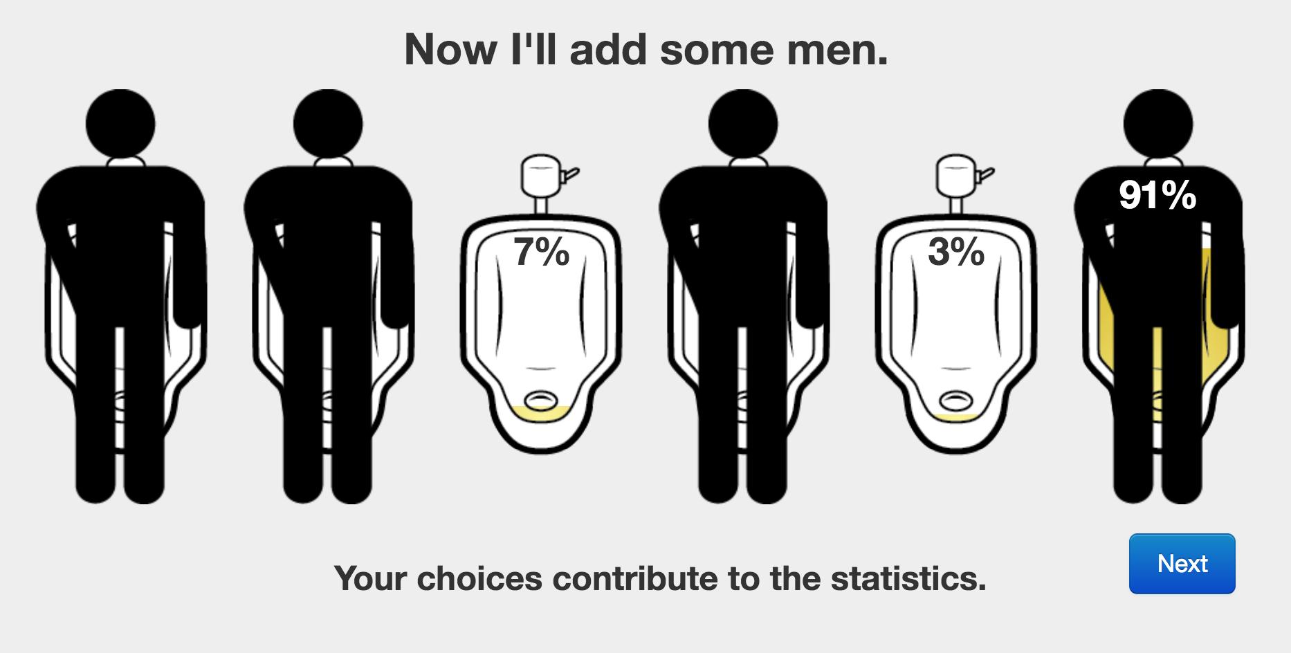 urinal man