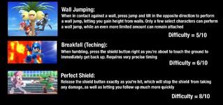 fan made smash bros guide