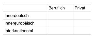 Eine Tabelle, in der die Grünen ihre Flüge eintragen sollten. Leider leer