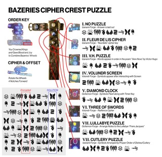 Infografik zur Chiffre