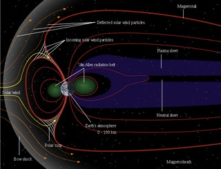 1548760962655-800px-Structure_of_the_magnetosphere_LanguageSwitchsvg