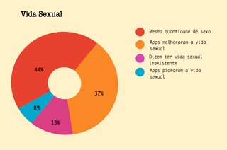 1549305217152-Vida-sexual