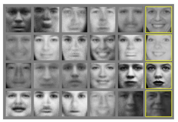 Schwarz-weiß Fotos von KI-generierten Menschen