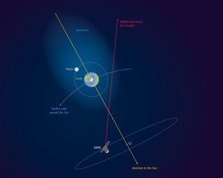 Earth's atmosphere extends almost twice the distance to the Moon. Image: ESA