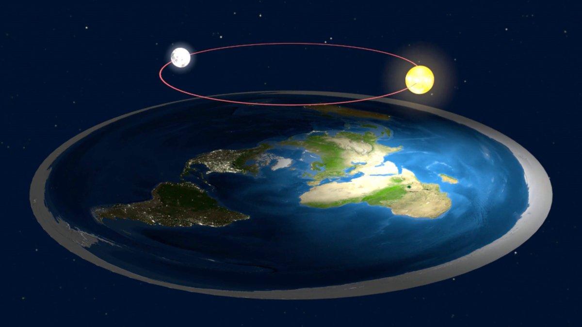 1551454443881-Tierra-plana-Explicacion-de-sol-y-luna