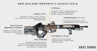 1552778132693-645x344-new-zealand-mosque-shooter-names-his-idols-on-weapons-he-used-for-massacre-1552655248922-1