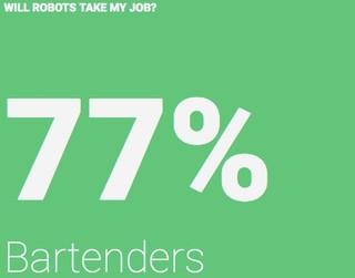 77% bartenders