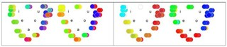 Color and vowel associations for people with and without synesthesia