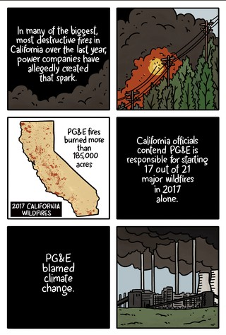 Cartoon explaining that many of California's fires were blamed on old power infrastructure from PG&E.