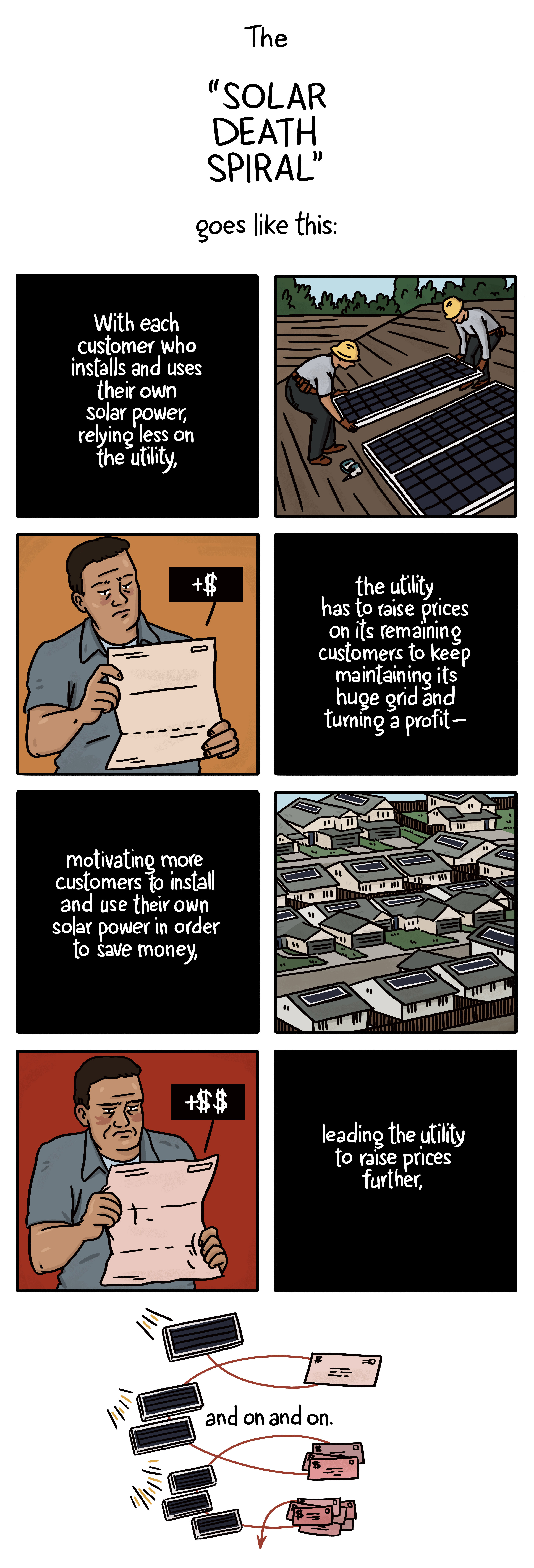 illustration explaining the so-called