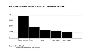 1556499787326-web_mueller_interactions-chart_reactions_mueller_day-190426-1655-dw