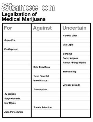 stance-on-medical-marijuana