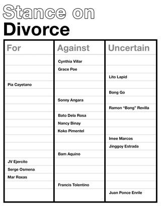 1557456465965-stance-on-divorce