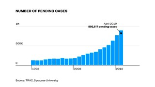 1560185788669-01-pending-cases