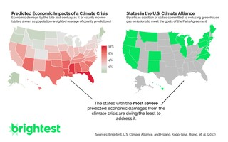 Comparison of members of the Climate Alliance and states that will be affected negatively by climate change