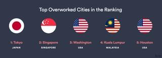 Top-Overworked-Cities