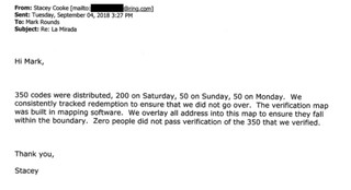 Email obtained from La Mirada, CA.