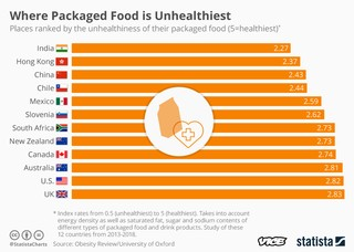 1566560108408-20190822_Unhealthy_Packaged_Food