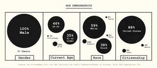 1566857134196-ADX-Demographics_HF