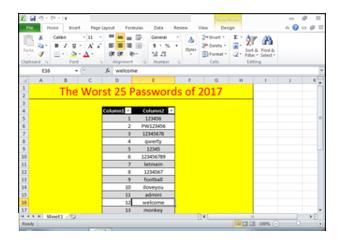 worst-passwords