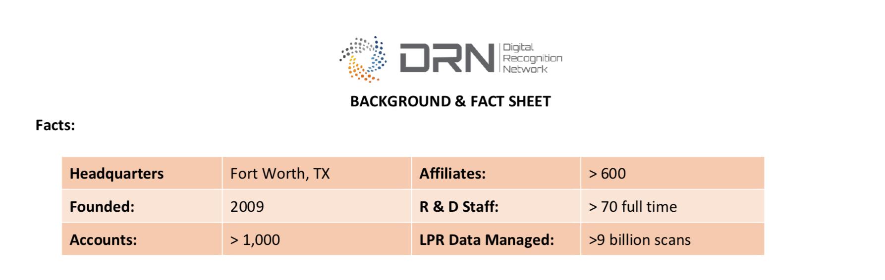drn-stats