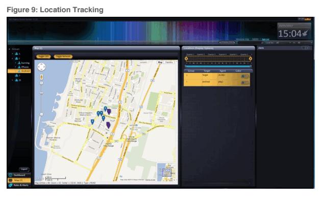 NSO-interface-map