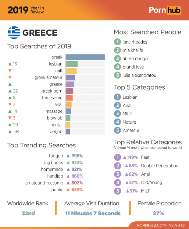 1579251528219-pornhub-insights-2019-year-review-greece-002-1