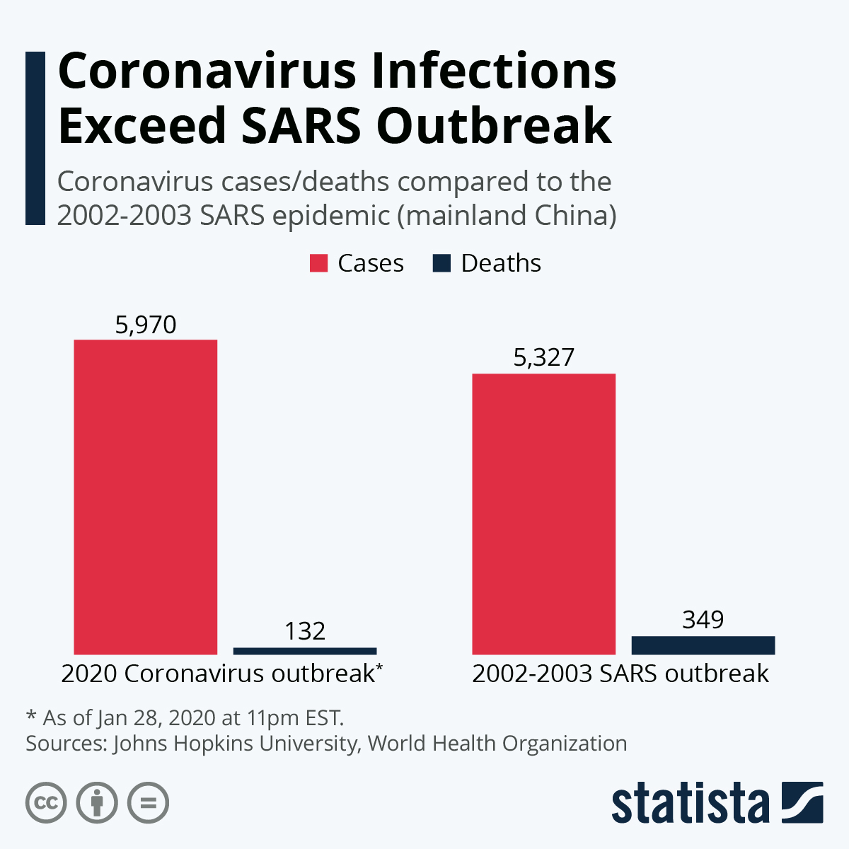 coronavirus most infected countries