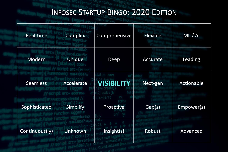 1581019305135-infosec-startup-buzzword-bingo-2020