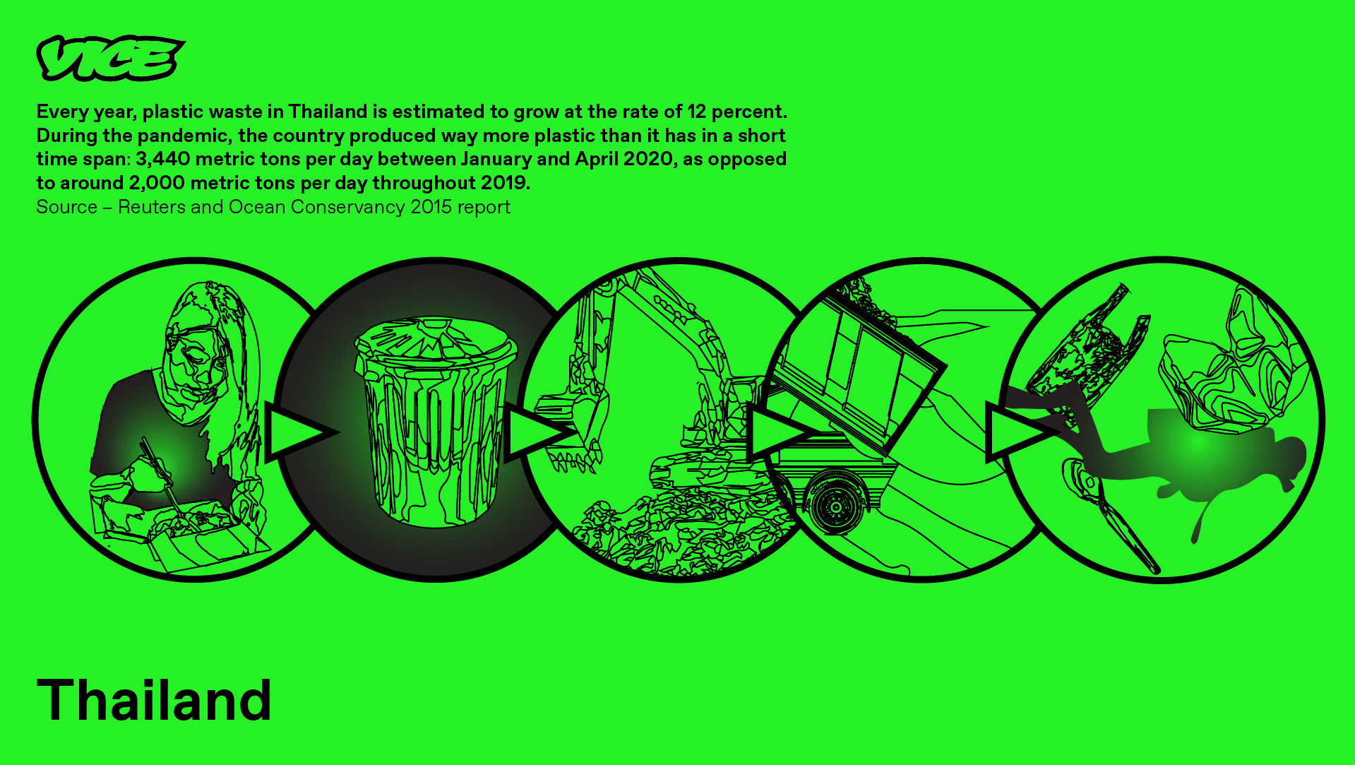 journey-plastic-waste-packaging-asia-infographic-online-shopping-food-delivery