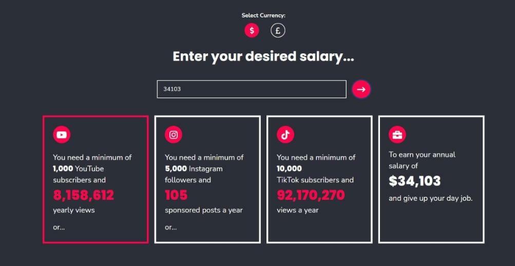 Tangkapan layar Kalkulator Pendapatan Sosial